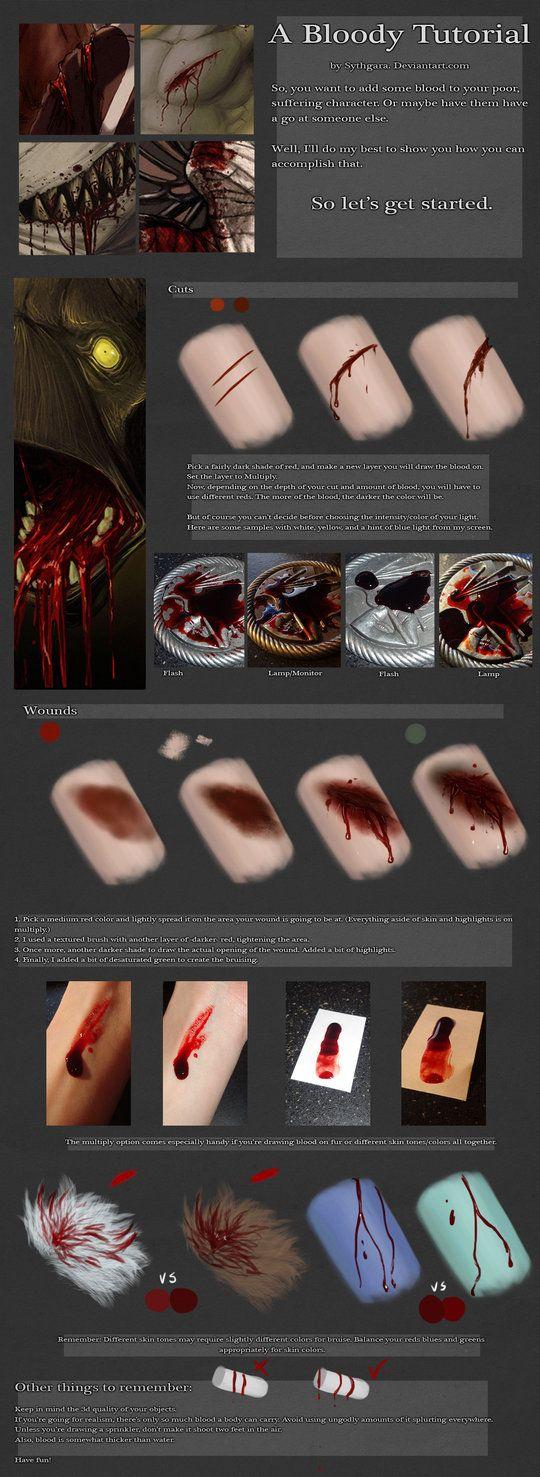 A Bloody Tutorial by Sythgara