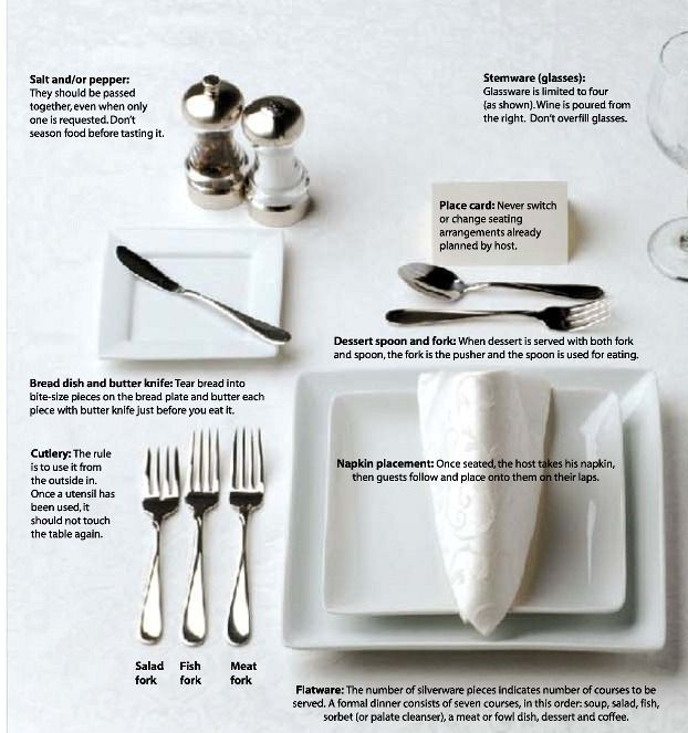 dining-etiquette closeup 2 need this when setting a formal dining table  sc 1 st  Pinterest & 137 best Dining Etiquette images on Pinterest | Dining etiquette ...