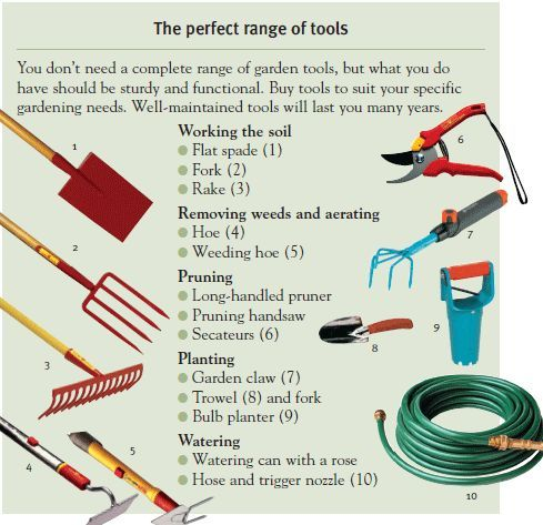 Garden tools names and uses for Best gardening equipment