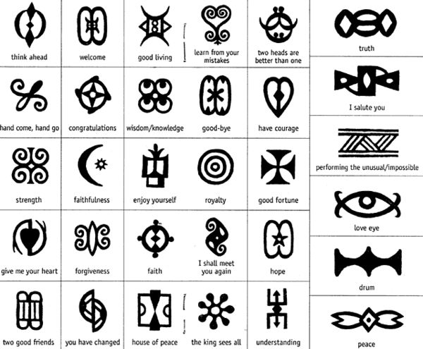 african symbols and their meanings | Adinkra are visual symbols, originally created by the Ashanti of Ghana ...
