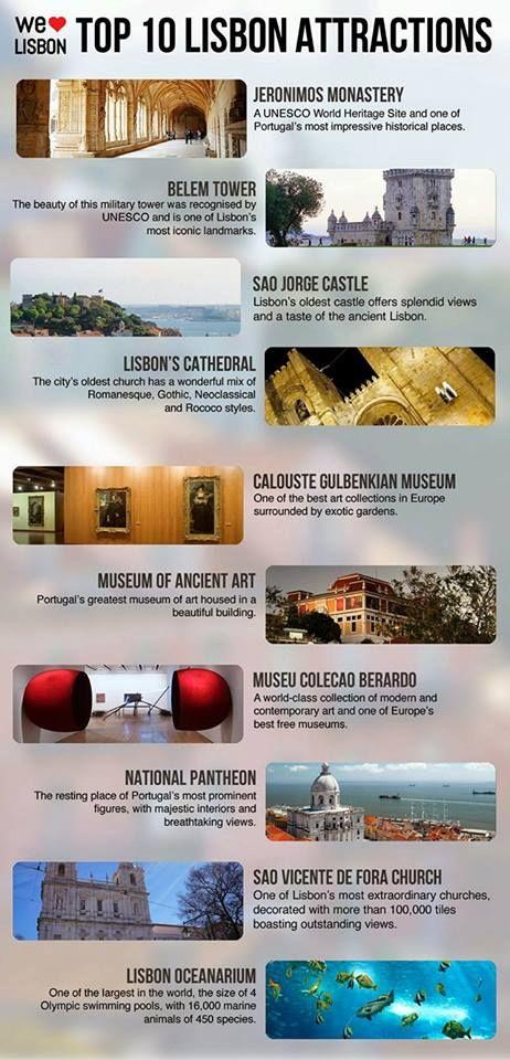 Lisbon Top 10 | Kolumbus Sprachreisen | https://www.kolumbus-sprachreisen.de/sprachreisen/erwachsene/portugiesisch/portugal/lissabon/sprachreisen-lissabon