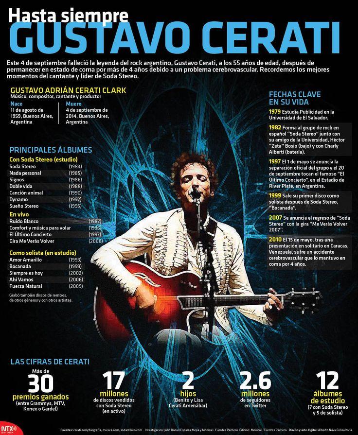 20140904 Infografia Hasta Siempre Gustavo Cerati @Candidman