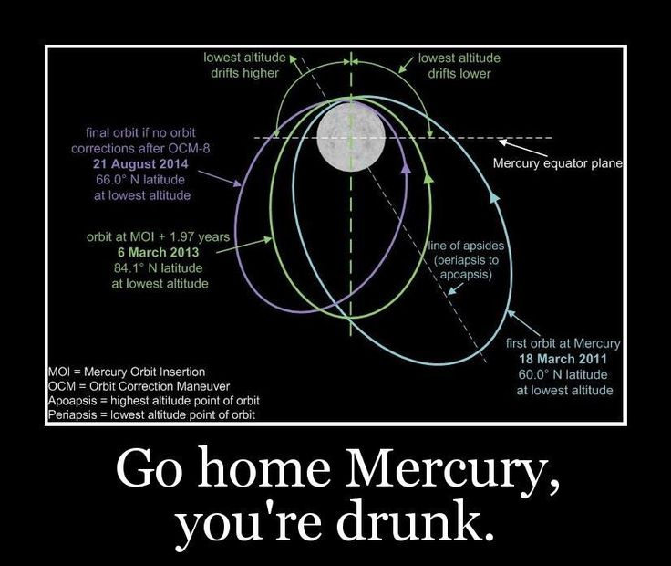 44 best Geek Astronomy Humor images on Pinterest | Funny ...