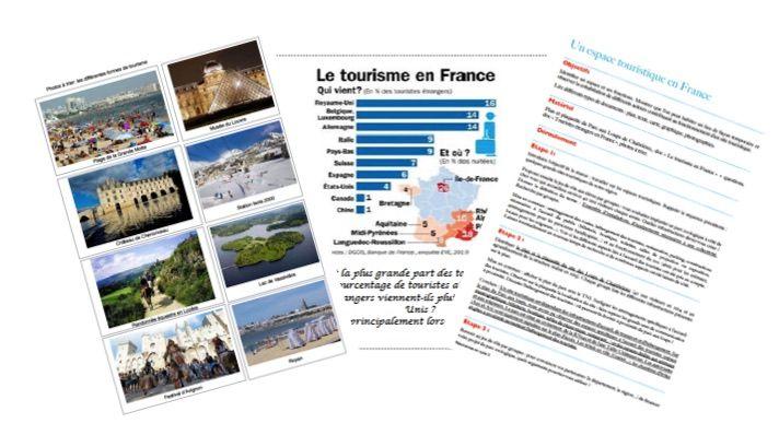 Se loger, travailler, se cultiver, avoir des loisirs en France : étude d'un site touristique Cycle 3 - CM