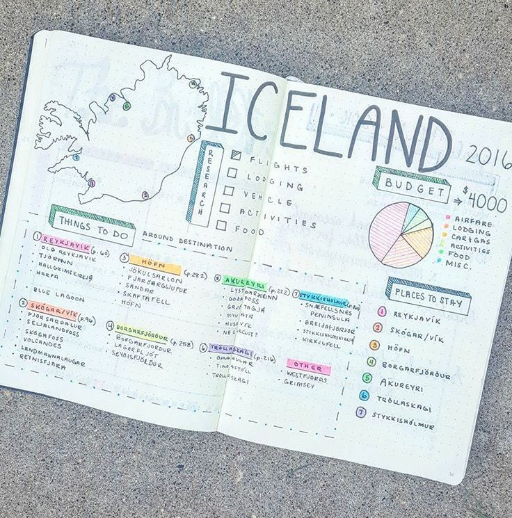 Trip planning bullet journal (Diy School Organization)