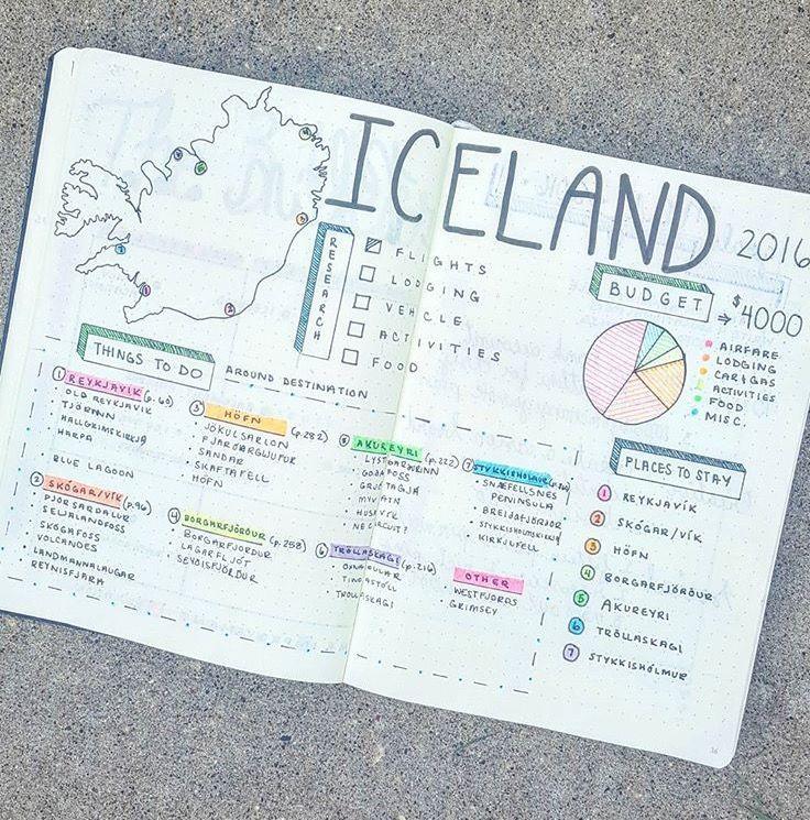 Trip planning bullet journal