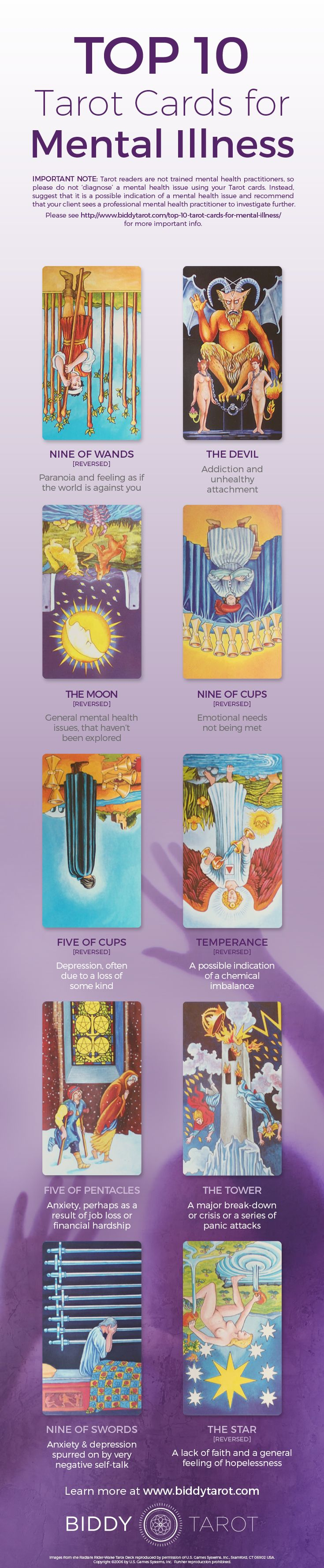 Divination:  Top 10 #Tarot Cards for Mental Illness.