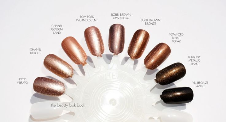The Beauty Look Book: Color Focus | Bronze and Metallic Nail Lacquers