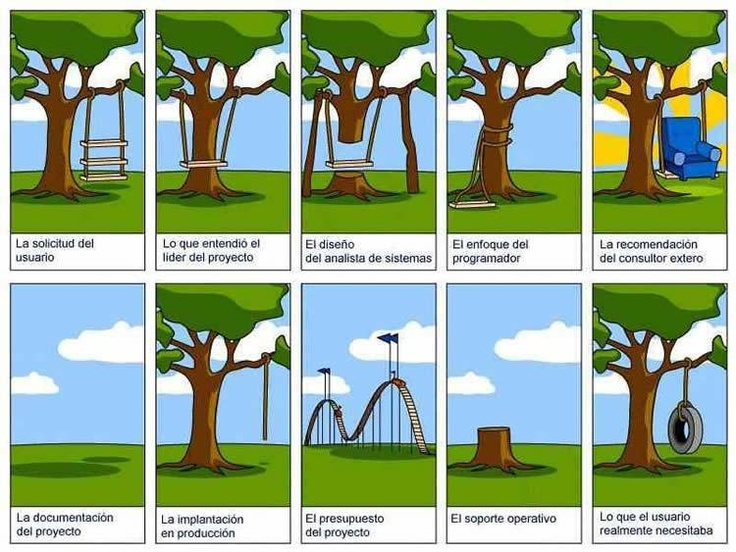 El proyecto ...: Project Management, Projects Management, Comic, Software Development, Life Cycling, Funny, Projectmanag, Trees Swings, Lifecycle