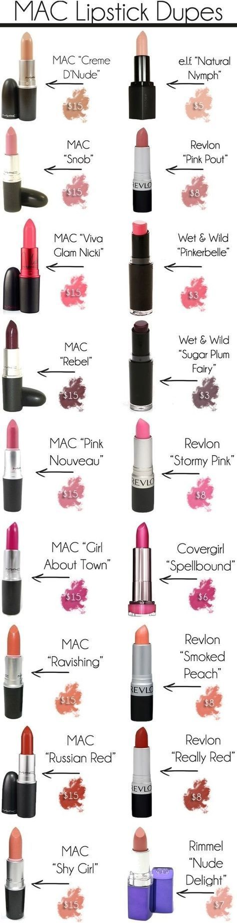 MAC Lipstick Drugstore Dupes | Makeup Tutorials http://makeuptutorials.com/mac-drugstore-makeup-dupes