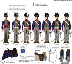 Berittene Artillerie King's German Legion (KGL) 1815