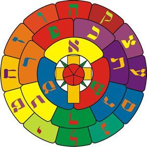 Oráculo dos 72 Nomes de DEUS