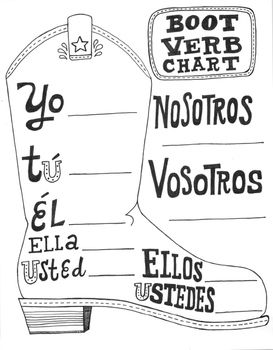 An original hand drawn boot verb chart. This can be used to introduce students to the concept of boot verbs or as classroom decor.  The chart is blank and can be used for any e to ie, o to ue, or e to i stem changing verb.  Can be used as a classroom poster or as a worksheet.Darin Carlisle