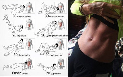 Follow This Ultimate AB Workout Plan To Finally Get Those Abs You've Always Dreamed Of As we age, it can get very difficult