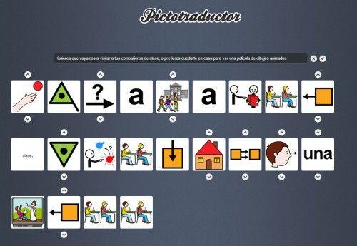 Pictotraductor: proyecto desarrollado para facilitar la comunicación con…