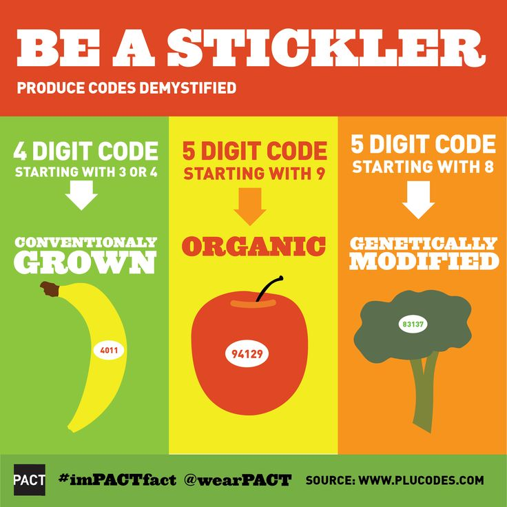 when food labeling is scarce, look at the code on the sticker