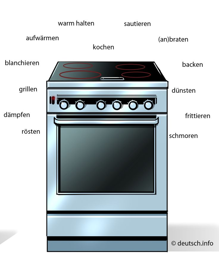 Der Herd - verbs: (an)braten = to brown, to sear; aufwärmen = to warm up; backen = to bake; blanchieren = to blanch; dämpfen = to steam; dünsten = to steam; frittieren = to deep-fry; grillen = to barbecue; kochen = to cook; rösten = to roast; sautieren = to sauté; schmoren = to braise, to stew