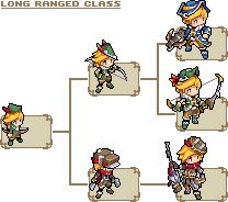 work - long ranged class by Conveito