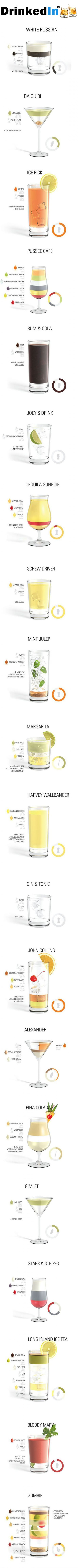 Here's a Mixed Drink Recipe Infographic just in time for your party this weekend. If you click on it, you'll get the full resolution image that's suitable for printing. Infographics seem to be so hot these days and there's nothing better than graphics of your favorite drinks.