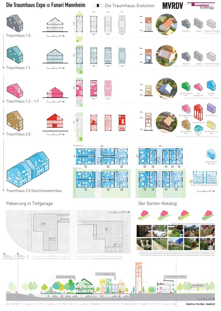 MVRDV (2016): Funari Barracks, FRANKLIN Mannheim (DE), via competitionline.com