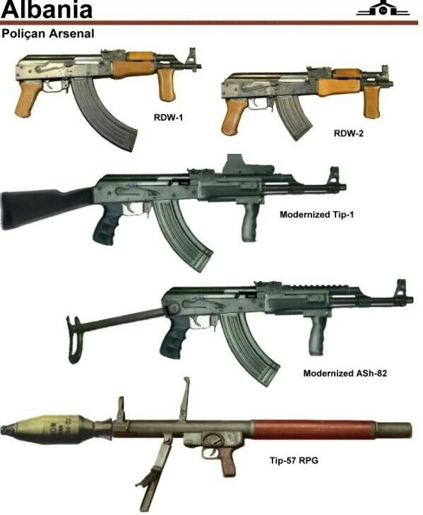 Albanian Weapons