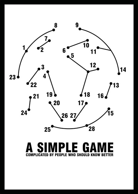 Simple Game . complicated by people who should know better - Bill Shankly