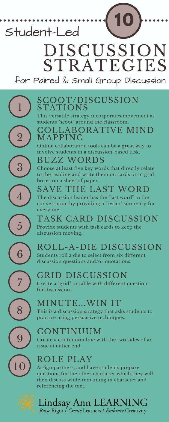 ELA-Unterrichtsstrategien für Kleingruppendiskuss…