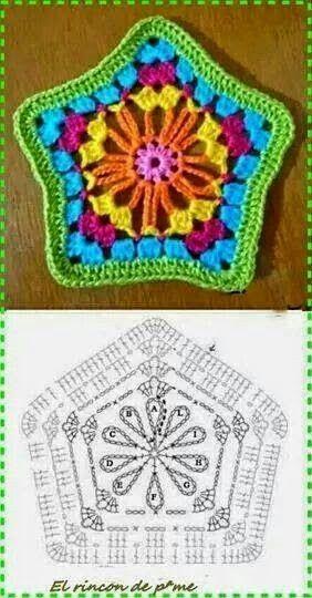 Hexagon granny - chart