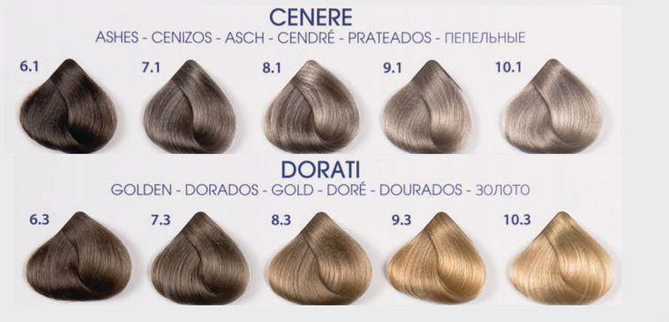 Pin By Elena Tarasevich On Hair Hair Color Formulas