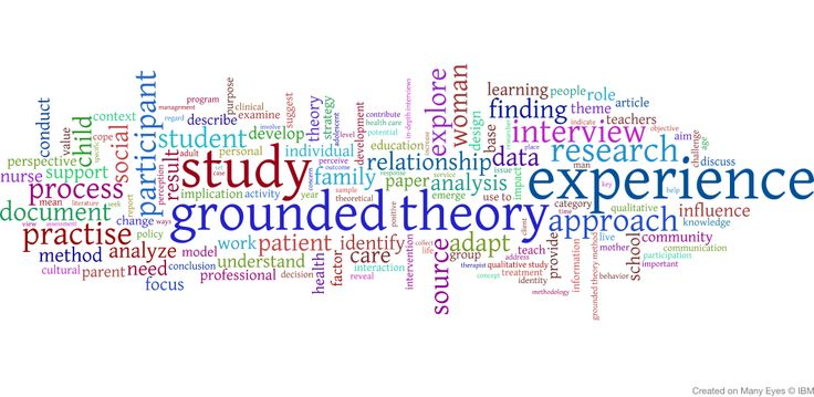 Grounded Theory  titoli e abstracts Many Eyes Word Cloud Generator   Big Data   Word cloud