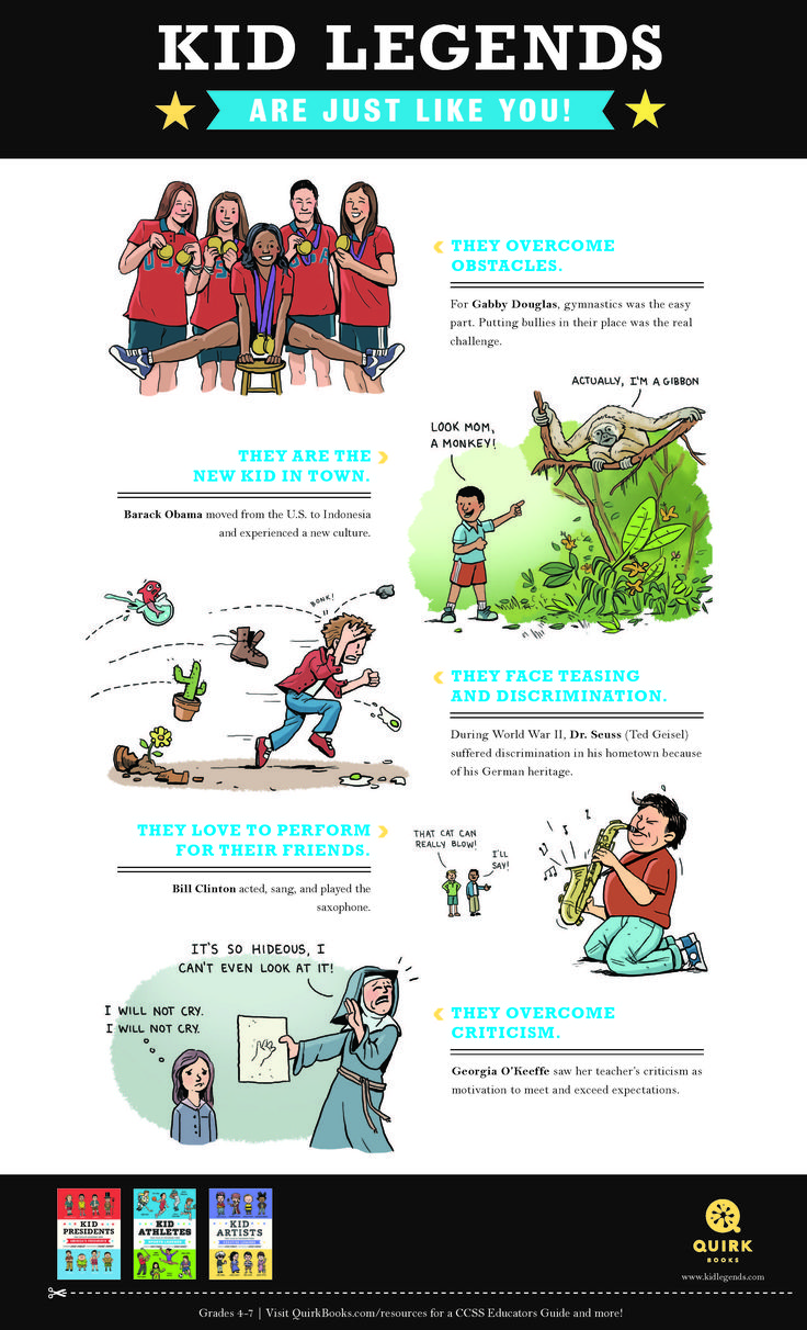 Kid Legends Legal-Sized Poster  #KidLegends #books #education