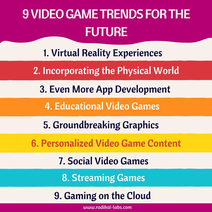 From business models to platforms, games keep on evolving..... Here are nine trends that could be coming soon to the video game industry.  Build a mobile game with Radikal Labs that would engage people of all age groups! We build exciting #MobileGame in #Unity 3D,#COCOS2DX,#HTML5 etc. Get in touch with us at: http://www.radikal-labs.com/