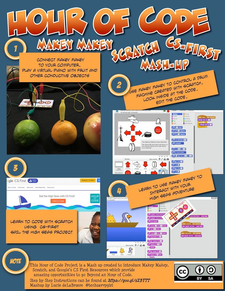 Learning With Lucie: Hour of Code MashUp - Makey Makey, Scratch ...
