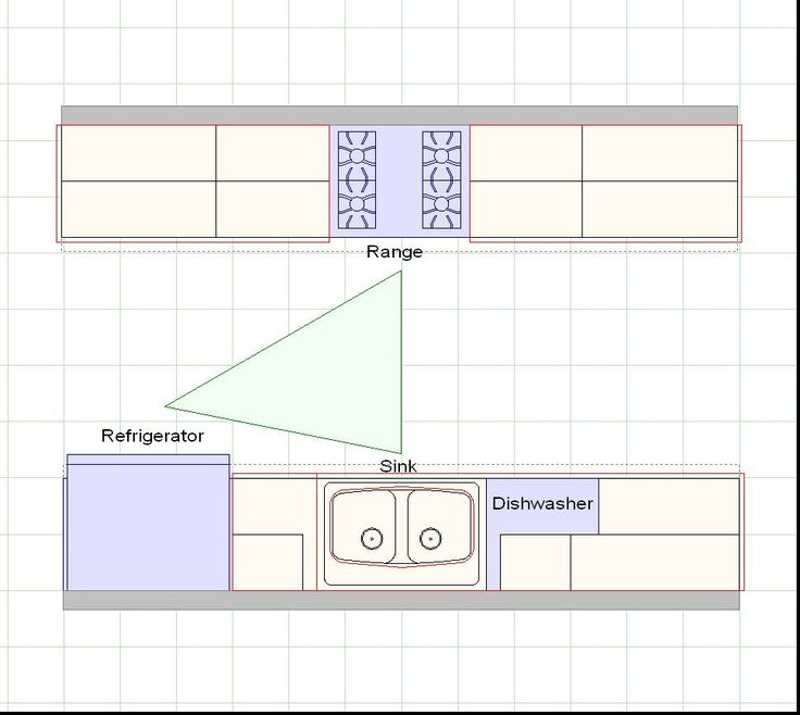 Kitchen Work Triangle - Galley Kitchen