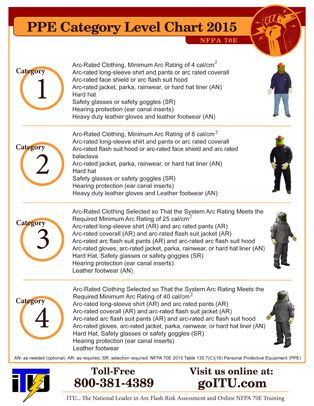 2017 Nfpa Arc Flash Ppe Categories Chart Electrical Safety Training