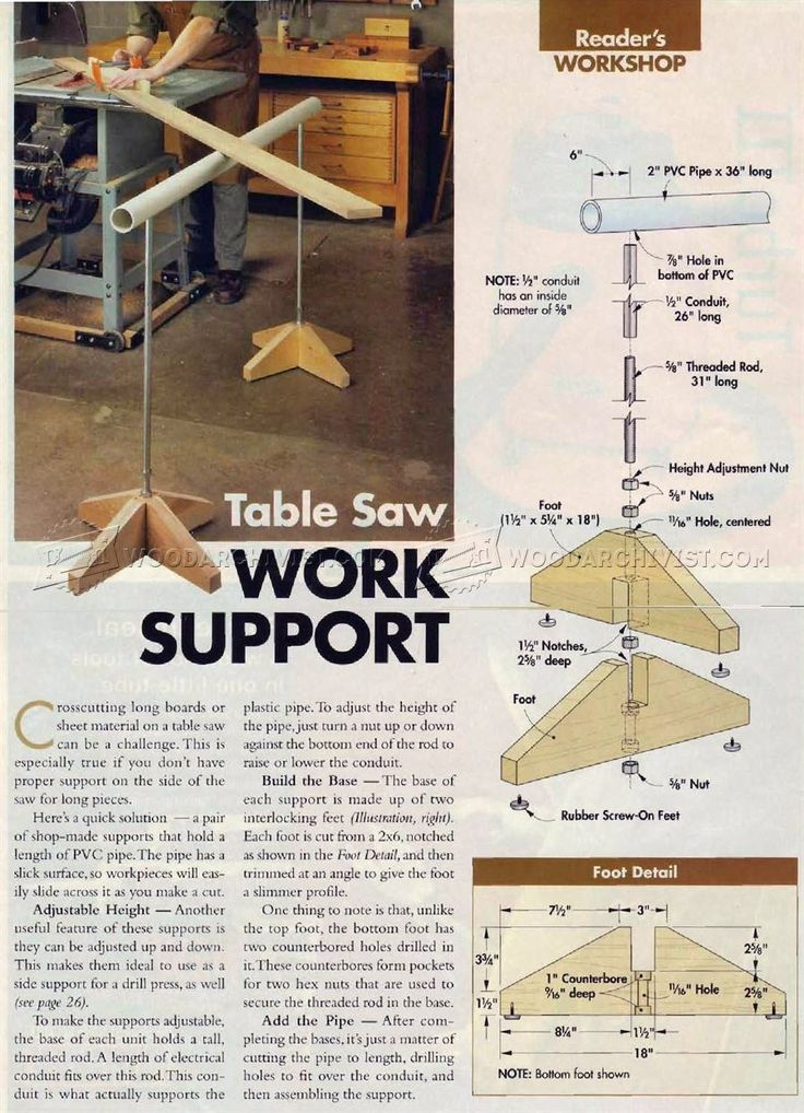 Table Saw Work Support - Table Saw Tips, Jigs and Fixtures | WoodArchivist.com