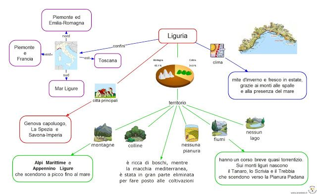 Liguria: territorio e ambiente