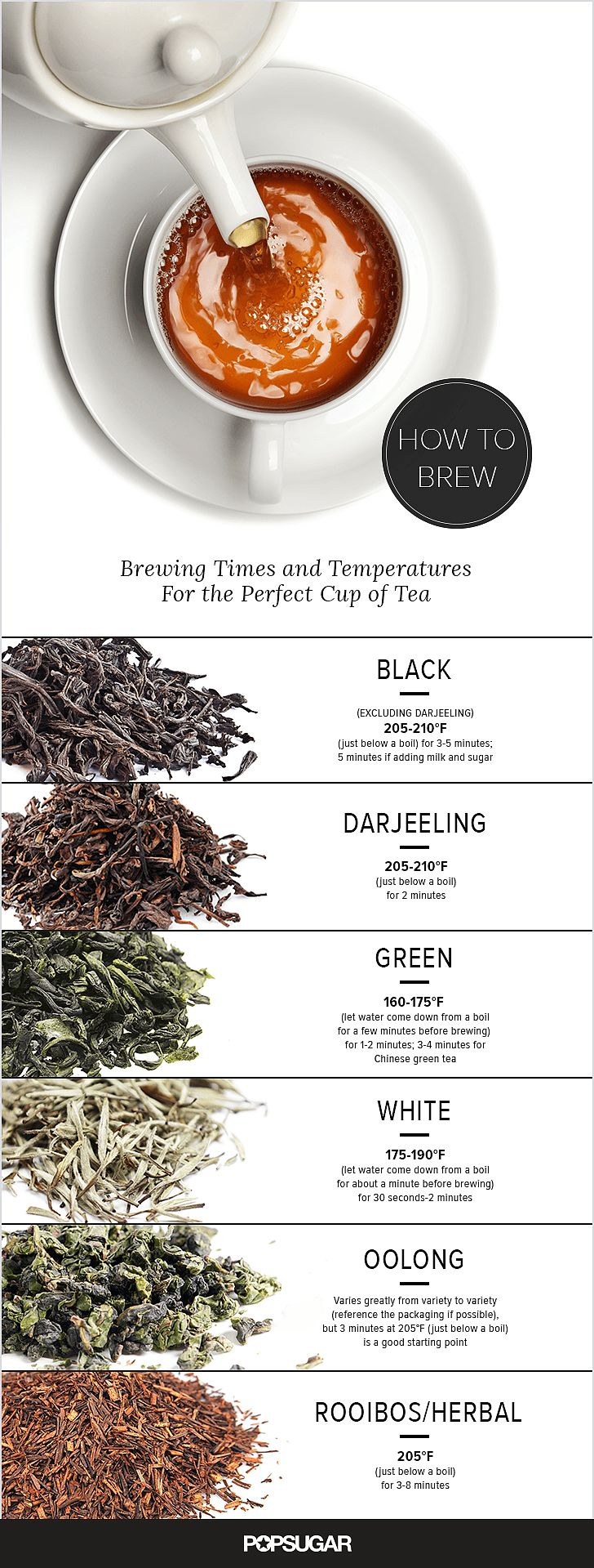 Want to reference it next time you're brewing a pot of tea? Print it out and post it on your refrigerator so you'll never have to look it up again (or, just bookmark this page)!