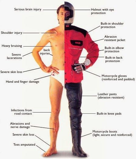 Injuries that can be sustained from NOT wearing motorcycle clothing and helmets!