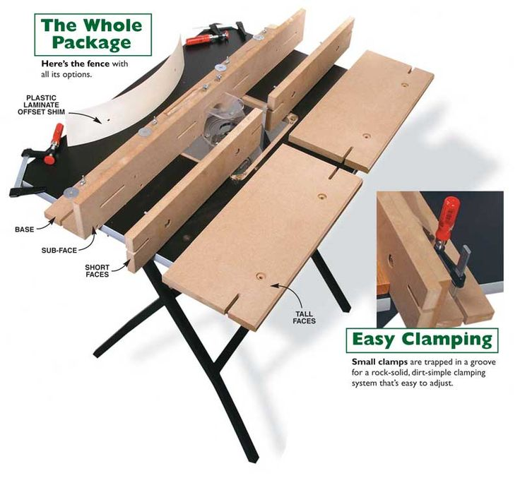 how to build an easy router table