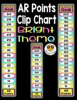 Accelerated Reader (AR) Points Clip Chart in bright polka-dot theme.Use this AR clip chart to help your students stay motivated as they track their AR progress.There are three different chart options available: tracking by 2 point intervals, 5 point intervals, or 10 point intervals.