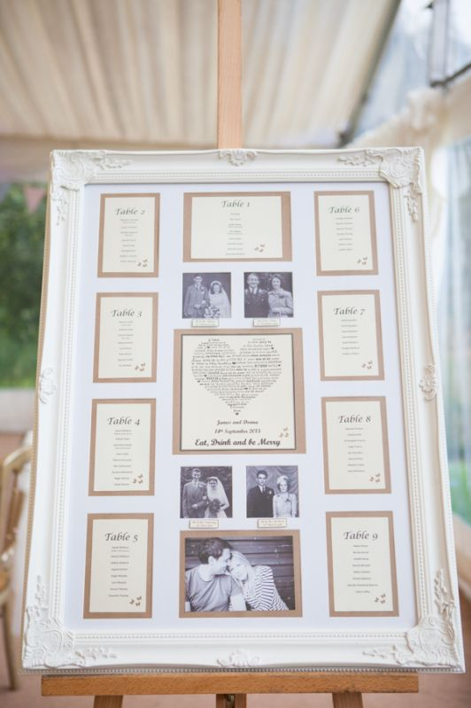 Using a picture frame would make it so easy to make a seating chart for the wedding!  Could use Word to create lists and insert into frame. Also like the idea of having the wedding photos from bride and grooms family