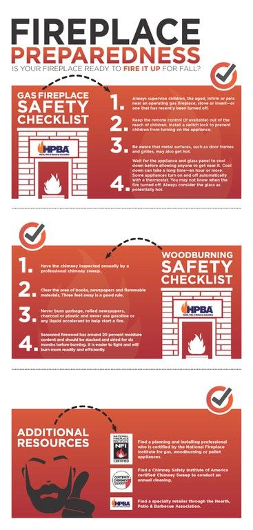15 best Fireplace Safety Tips images on Pinterest