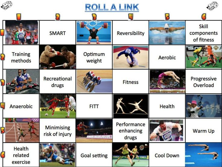 GCSE PE and A Level PE Revision Games and Resources -