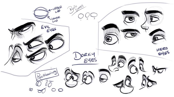 Cartoon Character Design Eyes : How to draw slim male cartoon characters with paris