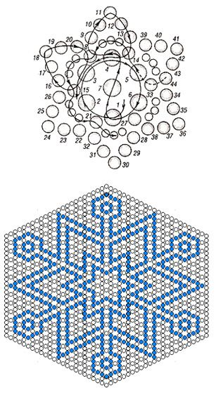 Beaded Snowflake PATTERN…