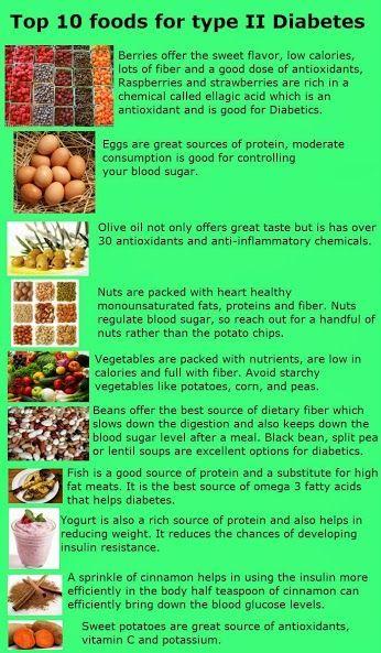 Food for type 2 #Diabetes ORGANIC World - Community - Google+