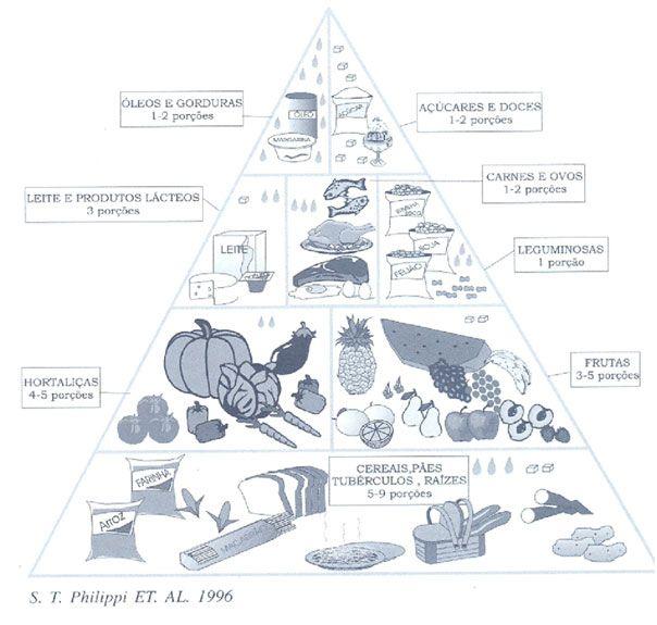 Nutrição - Sociedade Brasileira de Nefrologia