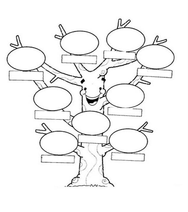 Árbol Genealógico para que los niños describan en Ingles a