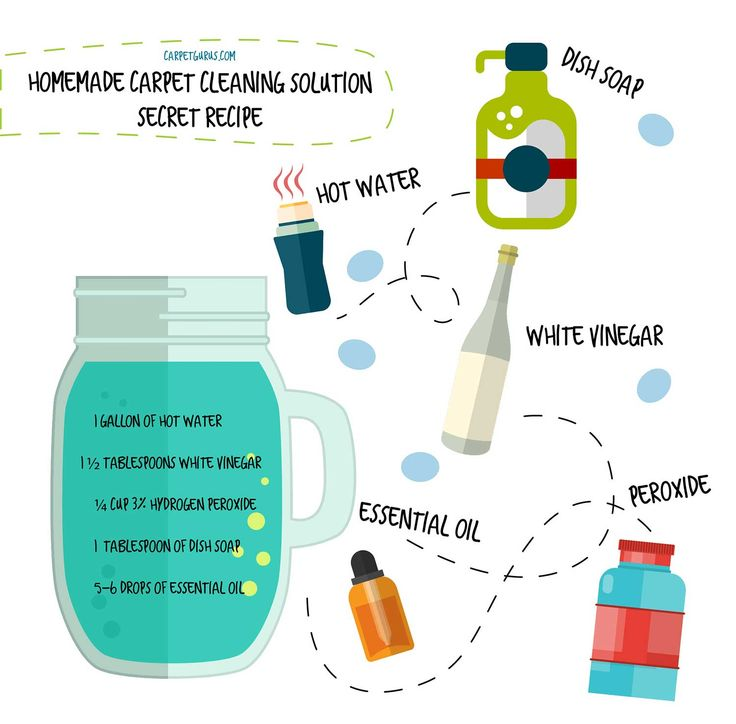 SECRET homemade carpet cleaning solution recipe and REVIEWS of the best carpet cleaning products right here, only on CarpetGurus.com